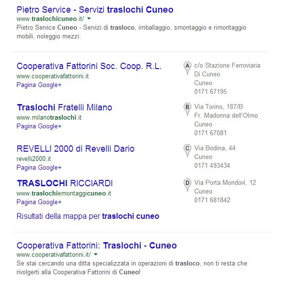 Google place aziende