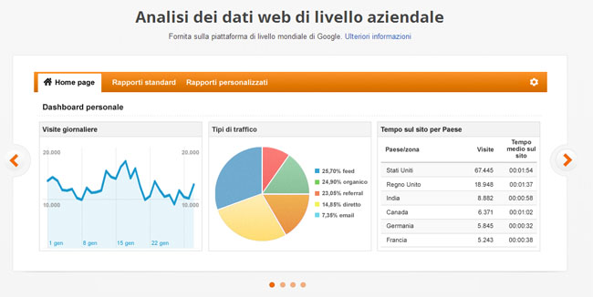 escludere un ip da analytics