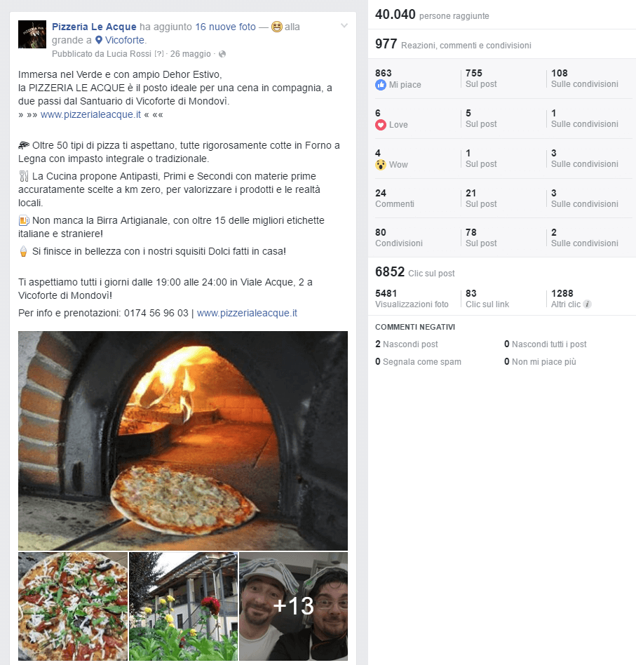 risultati sponsorizzata pizzeria Le Acque