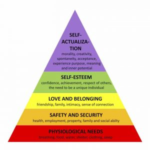 La-Piramide-di-Maslow-e-il-Marketing