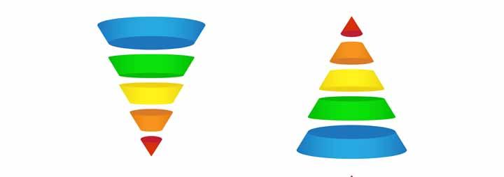 La-piramide-di-Maslow