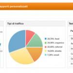 Installazione Analytics